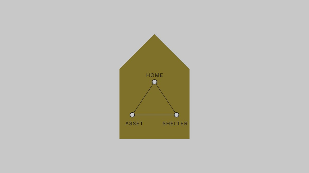 Housing Triangle